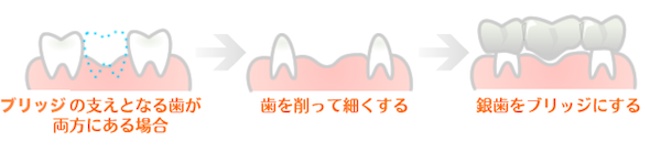 check_nai_01.png